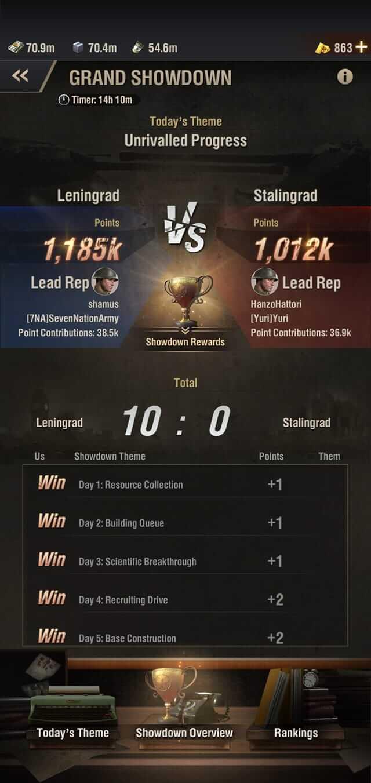 Grand Showdown warpath